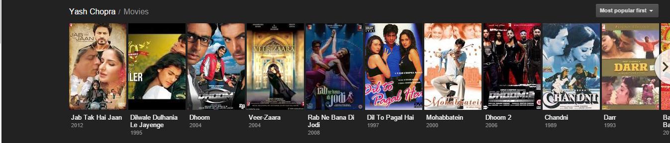 YASH RAJ directed film list